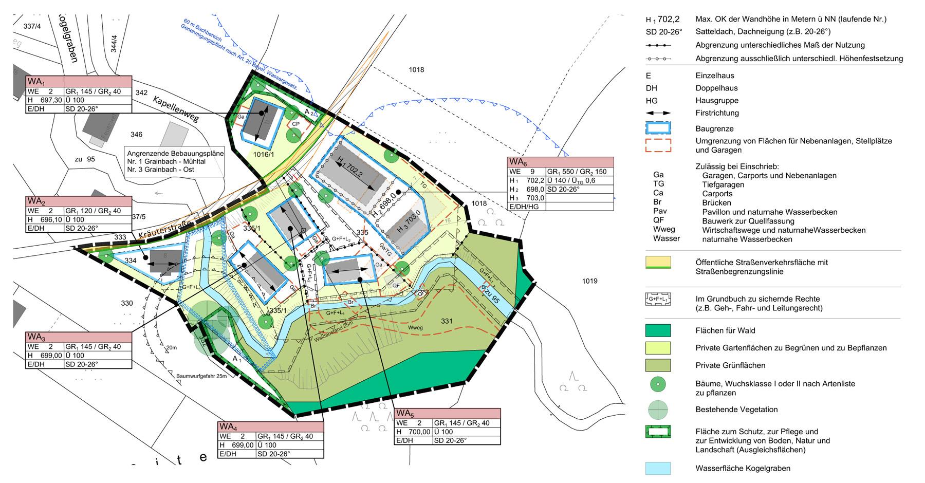 W stinger rickert architekten und stadtplaner partgmbb for Stellenanzeige stadtplaner